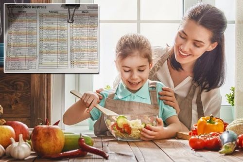 Busy mum-of-three explains how she plans an entire year of meals in advance