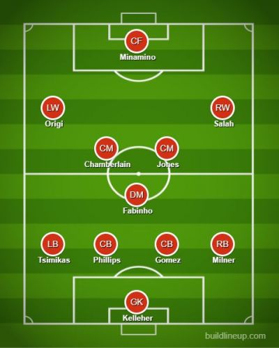 How Liverpool could line up for Carabao Cup clash vs Norwich as Lijnders confirms two starters