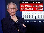 Anthony Fauci's security is stepped up as doctor and face of coronavirus response receives threats