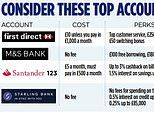 Beat higher current account fees - avoid losing your benefits by switching to a better one