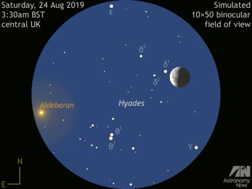 See the Moon hide a trio of Hyades stars at dawn on 24August