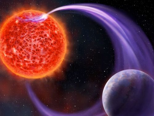 Tell-tale signatures of aurorae new tool in hunt for exoplanets