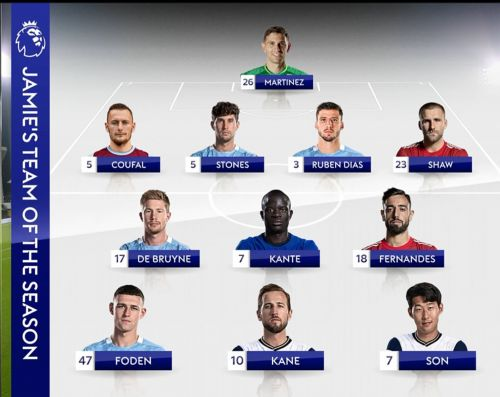 : Neville and Carragher select two Chelsea players in their collective TOTS