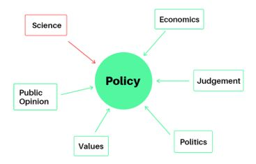 Building a story: Effectively communicating to policymakers