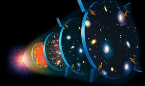 Big Bang theory: Could 'Big Bounce' simulations explain origins of the Universe?