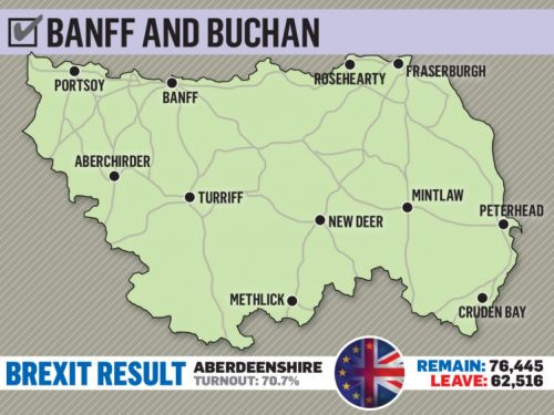 Constituency profile: Banff and Buchan's 'two horse race'