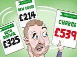 ASK TONY: Car insurance chaos left me with three policies