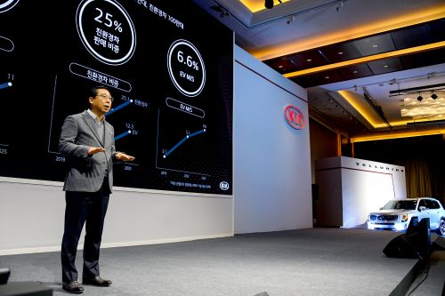 Kia announced 11-strong electric car plan for for 2025