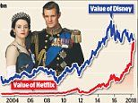 Is it too late to cash in on the Netflix boom now the video streaming site has 125m customers?