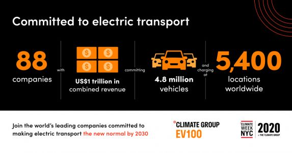 EV100 and the drive for electric transport
