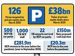 US private equity giant joins swoop for struggling car park firm NCP