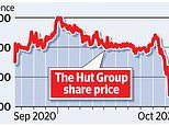 The Hut Group shares plunge another 21% to an all-time low
