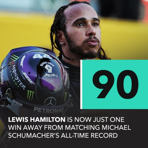Hamilton greatest of his time.like Michael was'
