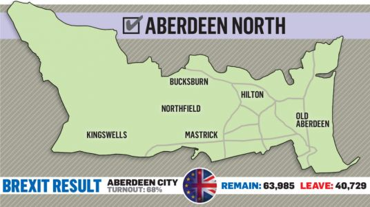 Constituency profile: Aberdeen North shows tumultuous state of north-east politics