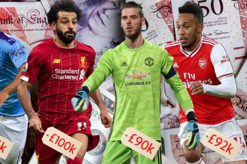 Every Premier League club's average weekly salary listed for 2019-20 campaign