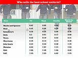Best school uniform ranges revealed: Marks & Spencer is crowned overall top provider