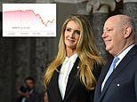 Republican senator Kelly Loeffler and her CEO chairman husband sell ALL their stocks