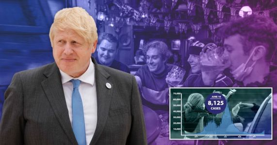Boris 'to delay June 21 reopening until July 19' after surge in Covid cases
