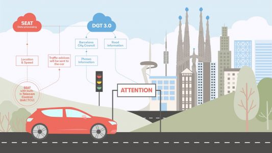 Car that 'talks' to traffic lights is a glimpse at the hyper-connnected future of driving