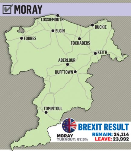 Constituency profile: Why all eyes will be on Moray when the nation goes to the polls