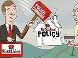 ASK TONY: Why didn't Direct Line tell me I had no travel insurance?