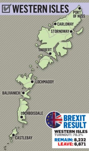Constituency profile: SNP and Labour to face-off for rural seat on Western Isles