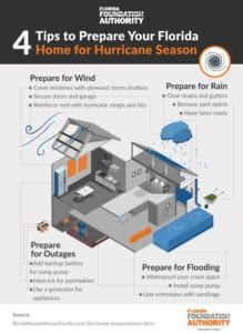 Making Your Home Safe During Hurricane Season