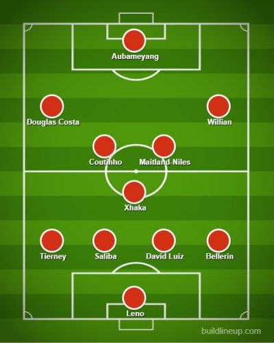 How Arsenal's exciting new forward line would look with two touted additions and a possible swap transfer